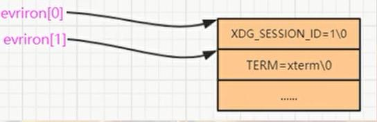 (C++通讯架构学习笔记):读配置文件、查泄漏、设置标题实战