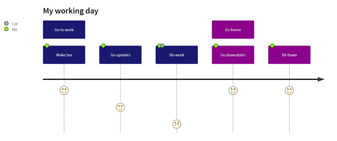 markdown中的UML图 - 灰信网(软件开发博客聚合)