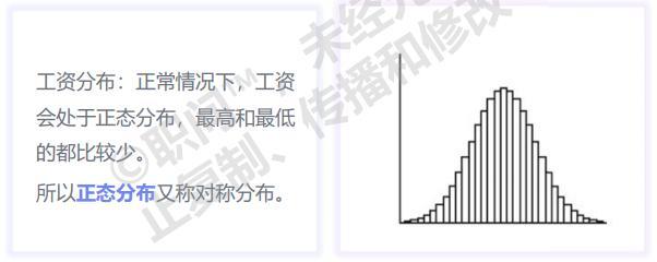 第一章 统计学基础