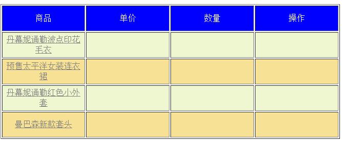 Web前端 学习知识点总结(十)jQuery基础 获取文本和选择器