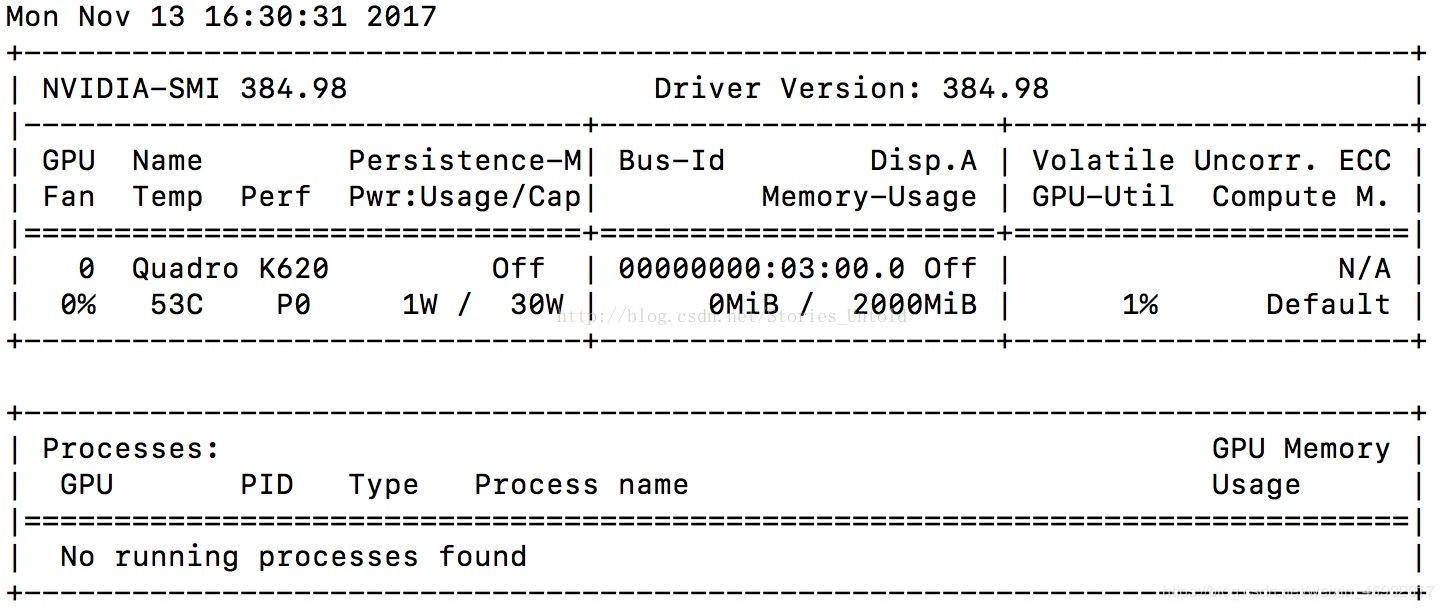 ubuntu14配置cuda
