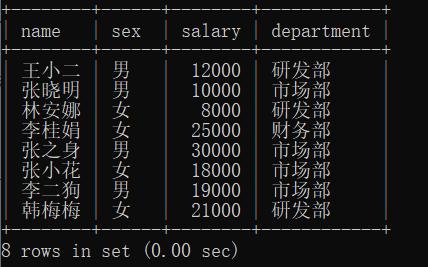 MySQL数据库学习笔记(5)- DQL之简单查询与条件查询