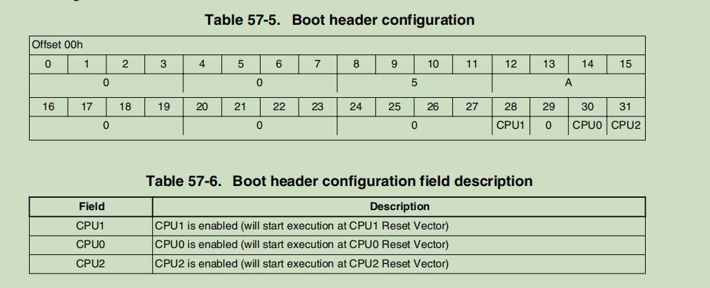 【MPC5748G】Bootloader移植(CAN通讯方式)